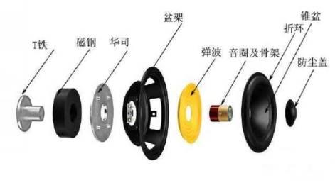 汽车喇叭|蓝牙音响喇叭|汽车音响喇叭|蓝牙音箱喇叭